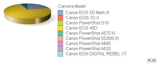 CameraModel.png
